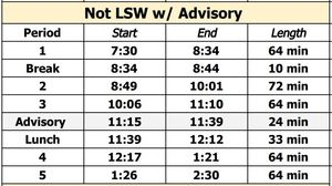 Not Late Start with Advisory
