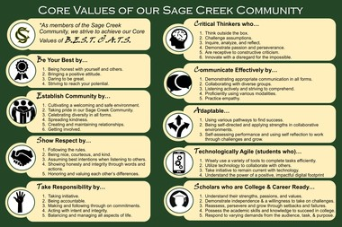 SCHS Core Values3
