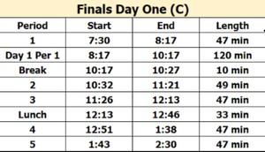 Finals Day 1