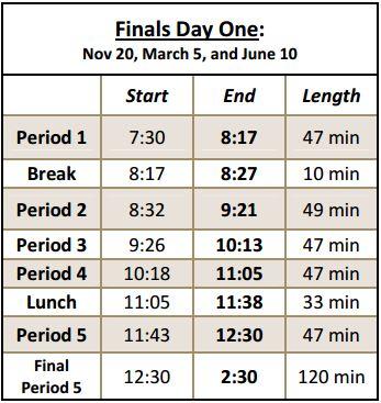 SCHS Finals Day 1
