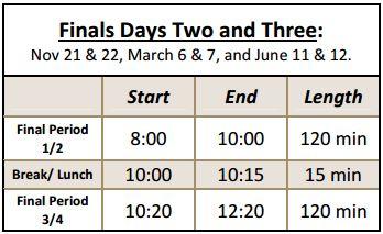 SCHS Finals Day 2-3