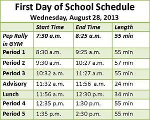 SCHS 1st Day Schedule
