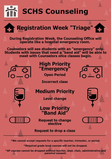 Counseling Triage
